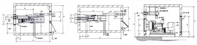 玉柴柴油发电机组机房